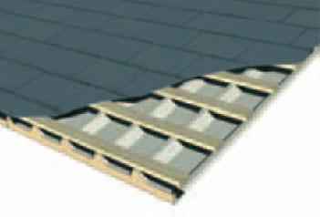 Термоизолация за керемидени покриви